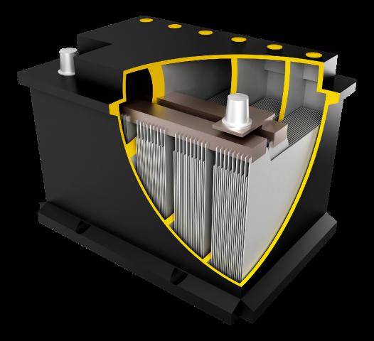 Blybatterier egener seg ikke like bra for fricamping